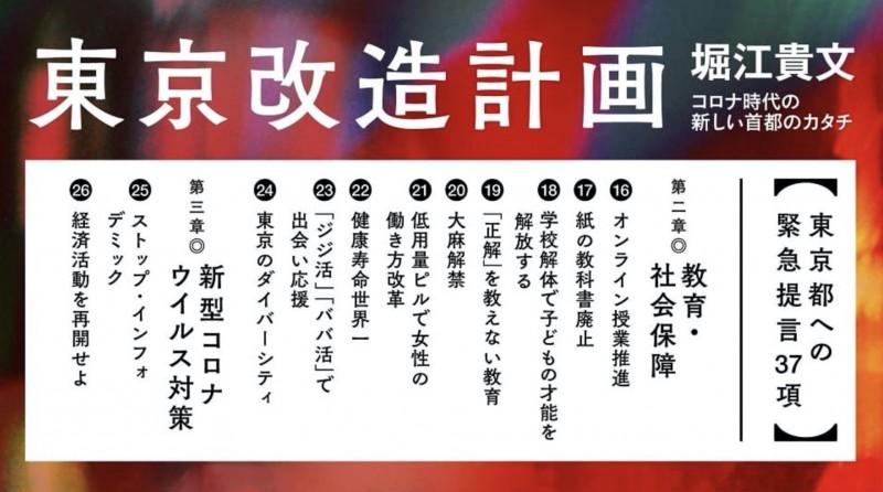 東京改造計画